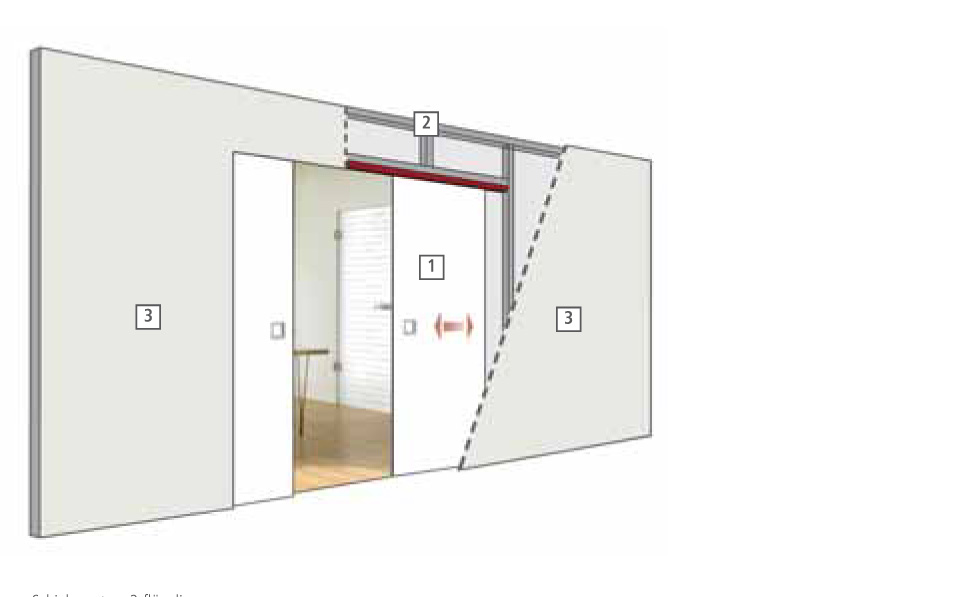 Good What Is A Pocket Door Jamb Kit And Why Is It Important? Eclisse UK
