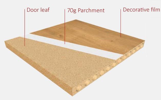 door core ... & Standard Door l Hinge Frame Sets Internal Door and Frame l ... pezcame.com