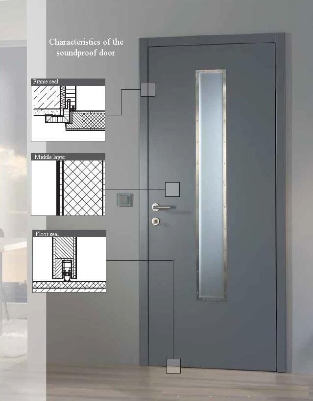 Characteristics Of A Soundproof Door Set