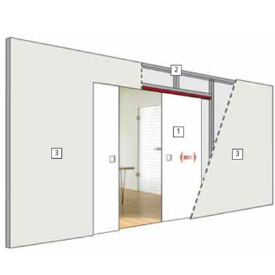 What Is A Pocket Sliding System Without Frame