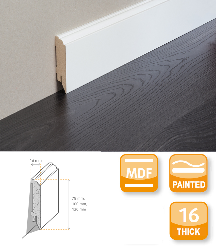 Renovation MDF Painted Skirting