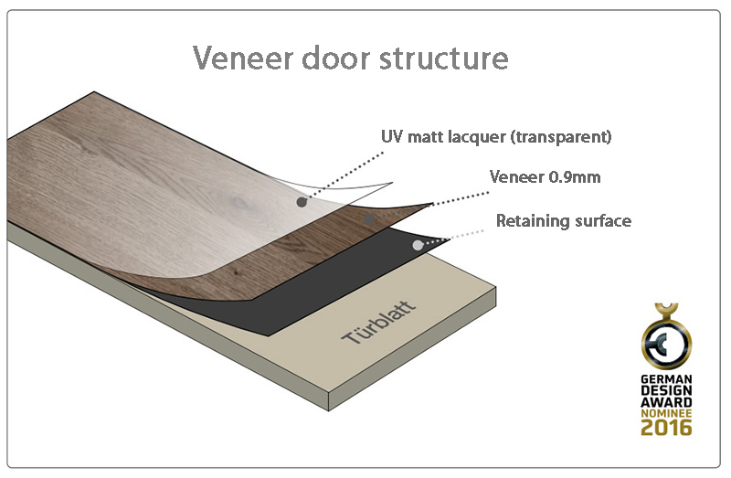 Walnut Veneer Door Crosswise Design - Fire Rated Doors
